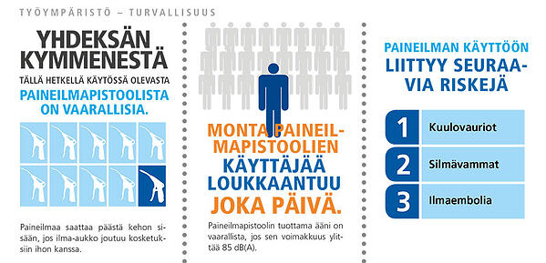 Did-you-know-safety_FI