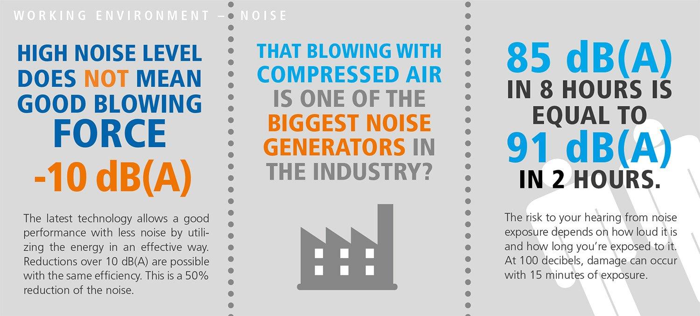 working-environment-noise-en